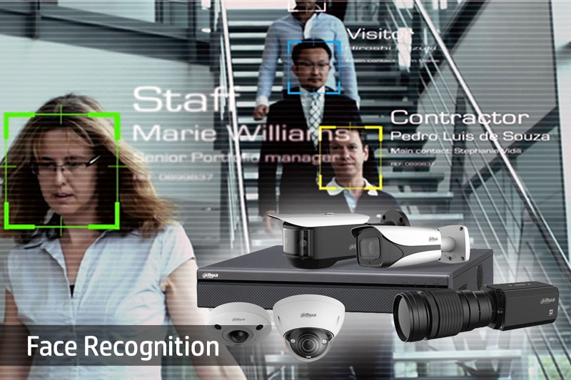 Electronic Security Systems Prism Security Management